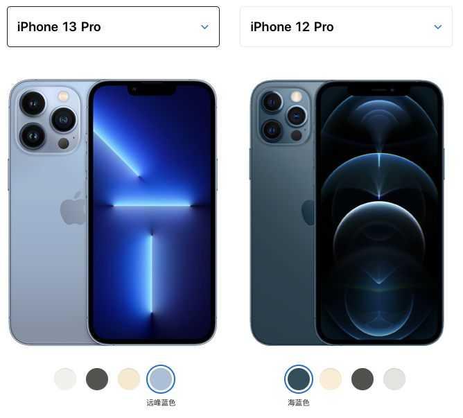 iphone12pro和iphone13pro区别-参数对比