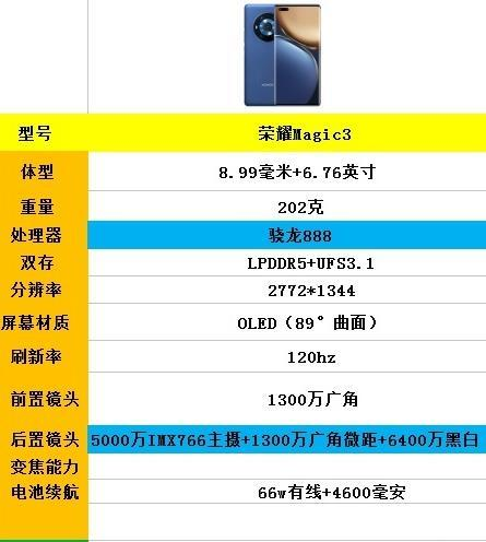荣耀Magic3最新消息-荣耀Magic3上市时间